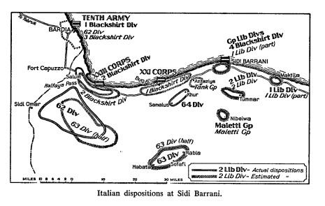 Sidi el Barrani Italian dispositions