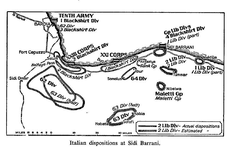 Sidi el Barrani Italian dispositons